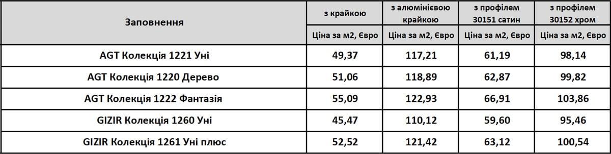 МДФ фасады AGT цена