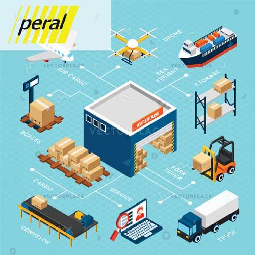 logistics - О компании